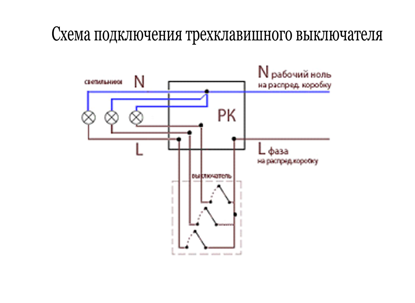 Как сделать трёхклавишный выключатель