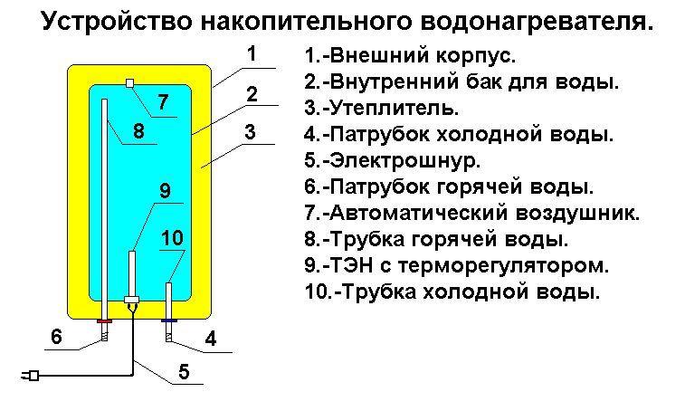 водонагреватель накопительный схема