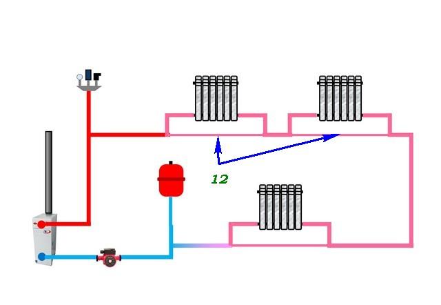 отопление частного дома ленинградка диаметр трубы